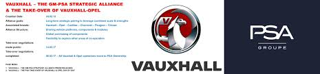 vauxhall logo vauxhall the psa takeover of vauxhall u0026 opel