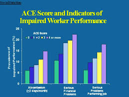 got your ace score aces too high