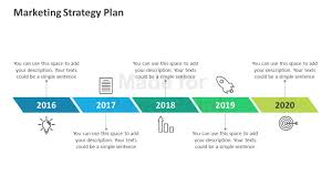 marketing strategy plan editable powerpoint template