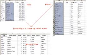 excel compare two tables find only matching data join merge tables lists by columns match in excel excel tips