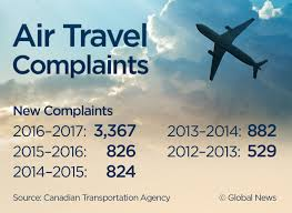 Air Transit Kitchener - air transat hearing what it means for canadian travellers