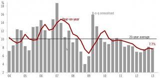 banche cinesi banche ombra debito pubblico ed eccessi l economia cinese al