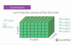 find the volume of a rectangular prism by filling it with unit
