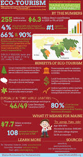 sustainable thanksgiving 8 best travel images on pinterest