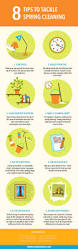 Spring Cleaning by Spring Cleaning Tips From The Cleaning Experts Neato