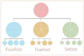 basic design principles of islamic geometric design