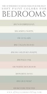 soft paint colors soothing paint colors great to be used in