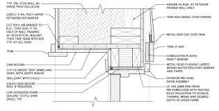 Framing Exterior Door Stud Wall Door With Furring Greenbuildingadvisor