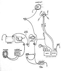 pocket bike wiring diagram gooddy org