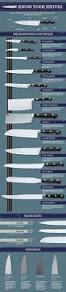 best 25 knives ideas on pinterest knife making forge knife