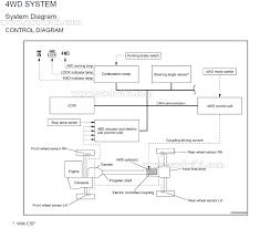 nissan qashqai electrical wiring diagram wiring diagram weick