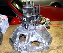 tips manual transmission problems u0026 explanation honda prelude