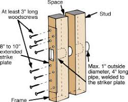 How To Make A Exterior Door Exterior Doors Fact Fiction Gobbledy Home Tips For