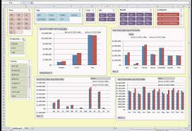 dashboard template in excel free download project management