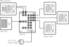 intercom wiring diagram u0026 intercom wiring diagram collection