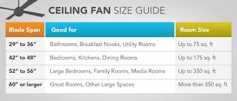 how to measure a ceiling fan just arrived what size ceiling fan for bedroom fascinating best