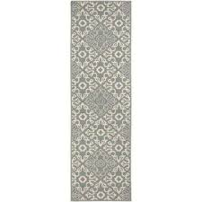 Outdoor Rug Runner Outdoor Rugs Rugs The Home Depot
