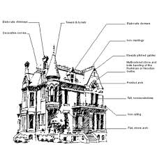 elements of a gothic revival house architecture pinterest