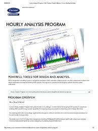 hourly analysis program hvac system hvac heat exchanger