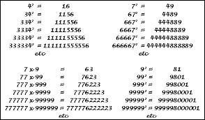 pattern and numbers patterns index page