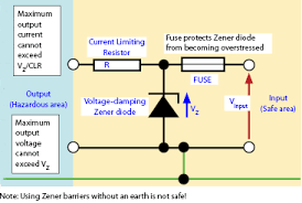 how to calculate an intrinsically safe loop approval september