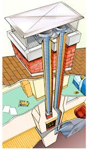 Gas Fireplace Flue by How Often Do You Need To Clean Your Chimney