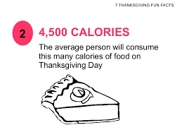 7 thanksgiving facts 3 638 jpg cb 1478035685
