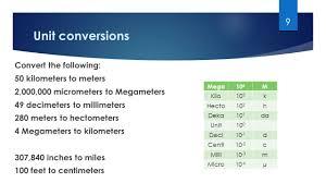4 meters to feet key terms chapter 3 matterunits meterliter kilogramsi massbalance
