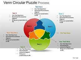 Venn Diagram Powerpoint Template backgrounds circular 3 stages venn diagram puzzle process diagram