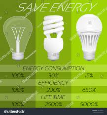 Compare Led Cfl Light Bulbs by Save Energy Infographic Comparison Different Types Stock Vector