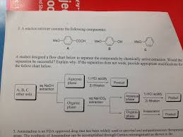 chemistry archive september 21 2015 chegg com