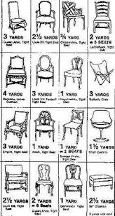 White Chair Covers To Buy How Much Fabric Should I Buy U2014 Upholstery Yardage Guides