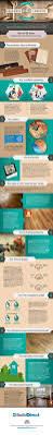 249 best builddirect diy inspiration images on pinterest product