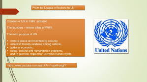 international organizations for human rights international organizations ir4 ppt