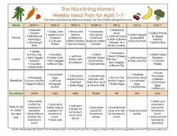 16 best meal planning images on pinterest healthy eating diy