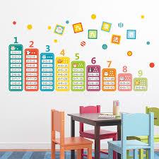 multiplication tables for children online shop children teaching tools animals english alphabet nine