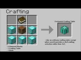 Enchanting Table Recipe 21 Best Minecraft Images On Pinterest Minecraft Buildings
