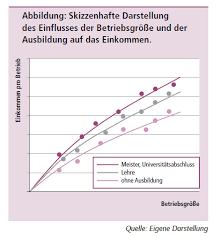 zahlungsansprüche landwirtschaft econ a betriebswirtschaftslehre am beispiel der landwirtschaft pdf