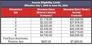income guideline for food stamps in georgia foodfash co