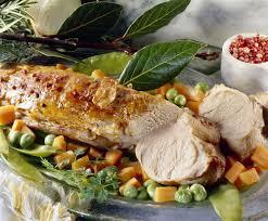 cuisiner du marcassin recette filet de porc en marcassin
