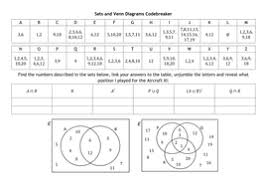sets and venn diagrams codebreaker by alutwyche teaching
