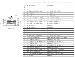 scintillating ford f 150 stereo wiring diagram photos schematic