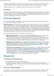 Resume Retail Manager Help Me Write Admission Essay On Shakespeare Nursing Student