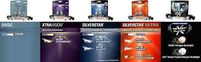 amazon com sylvania 9006 silverstar ultra high performance