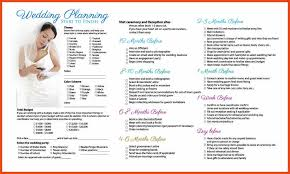 complete wedding checklist wedding checklist sop format exle