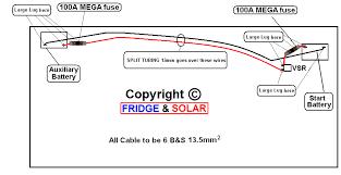 batter wiring harness diagram wiring diagrams for diy car repairs