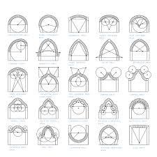 true arches types jpg 1600 1600 architecture