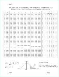 8 2b standard normal distribution tables example 1 u2013 spm