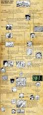 One Piece Map Nico Robin One Piece Gold