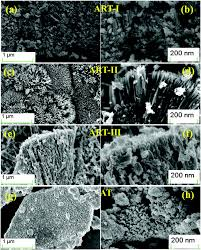 Esi Edge Banding Sinks by Fabrication Of Mixed Phase Tio 2 Heterojunction Nanorods And Their